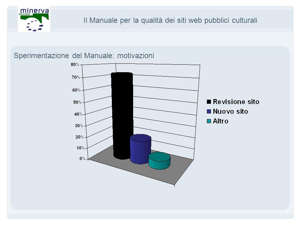 Il Manuale per la qualità dei siti web pubblici culturali Sperimentazione del Manuale: motivazioni