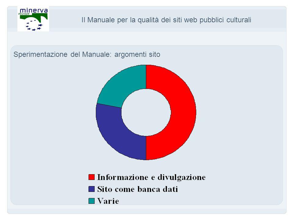 Il Manuale per la qualità dei siti web pubblici culturali Sperimentazione del Manuale: argomenti sito