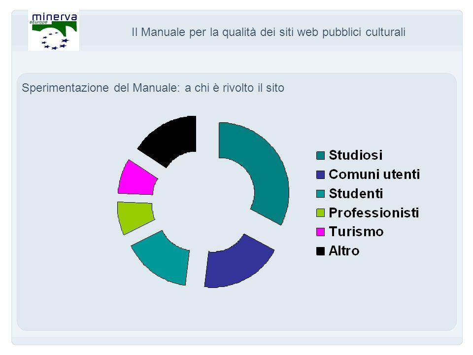 Il Manuale per la qualità dei siti web pubblici culturali Sperimentazione del Manuale: a chi è rivolto il sito