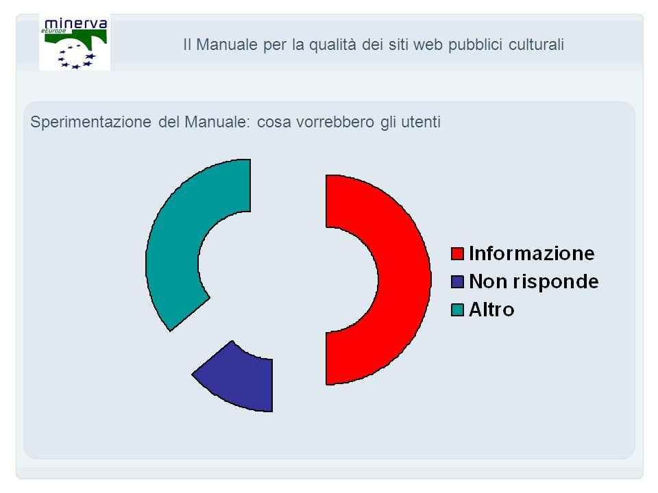 Il Manuale per la qualità dei siti web pubblici culturali Sperimentazione del Manuale: cosa vorrebbero gli utenti