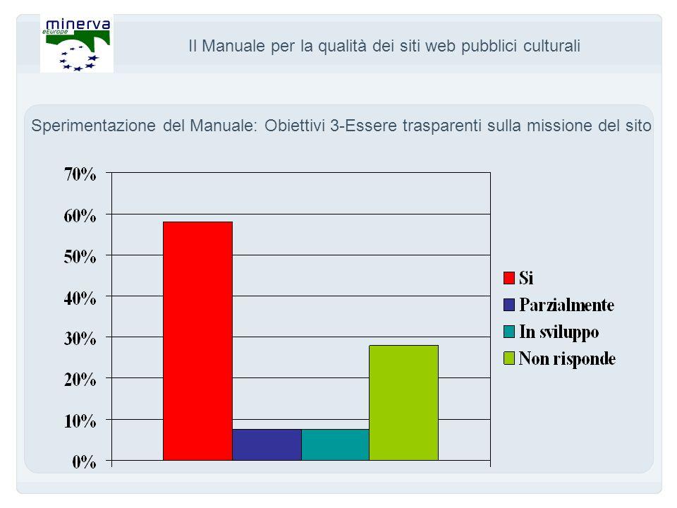 Il Manuale per la qualità dei siti web pubblici culturali Sperimentazione del Manuale: Obiettivi 3-Essere trasparenti sulla missione del sito