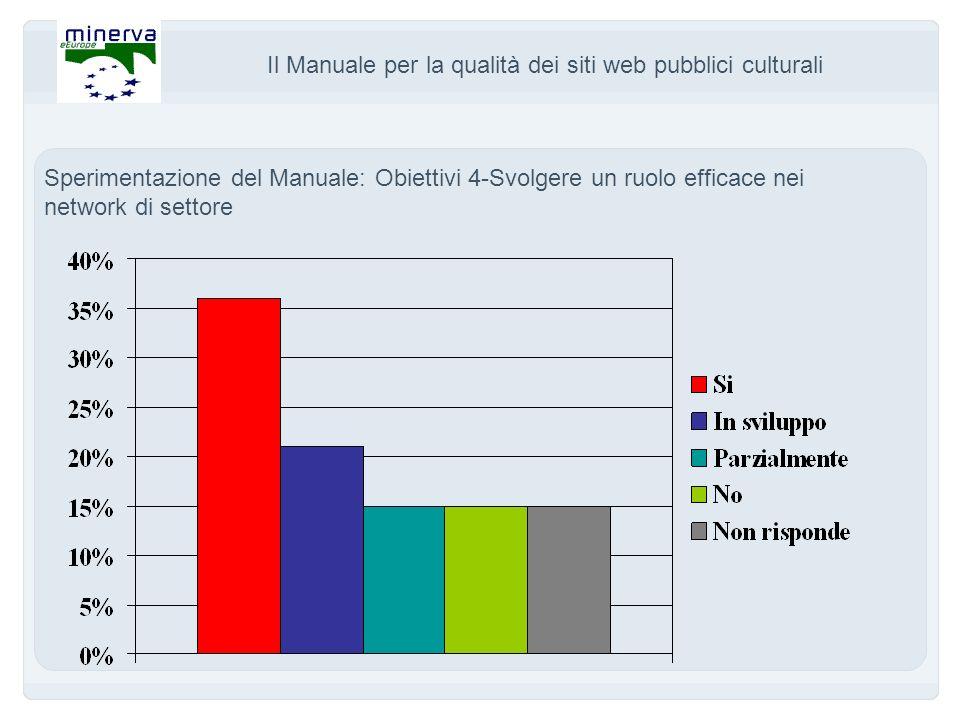 Il Manuale per la qualità dei siti web pubblici culturali Sperimentazione del Manuale: Obiettivi 4-Svolgere un ruolo efficace nei network di settore