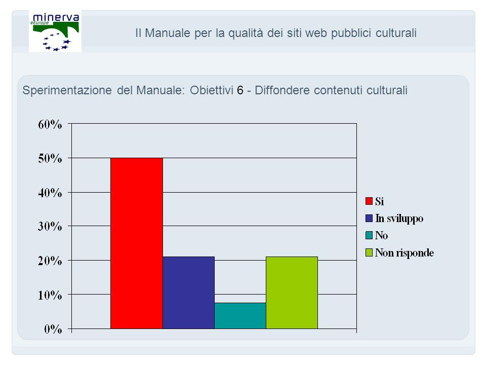 Il Manuale per la qualità dei siti web pubblici culturali Sperimentazione del Manuale: Obiettivi 6 - Diffondere contenuti culturali