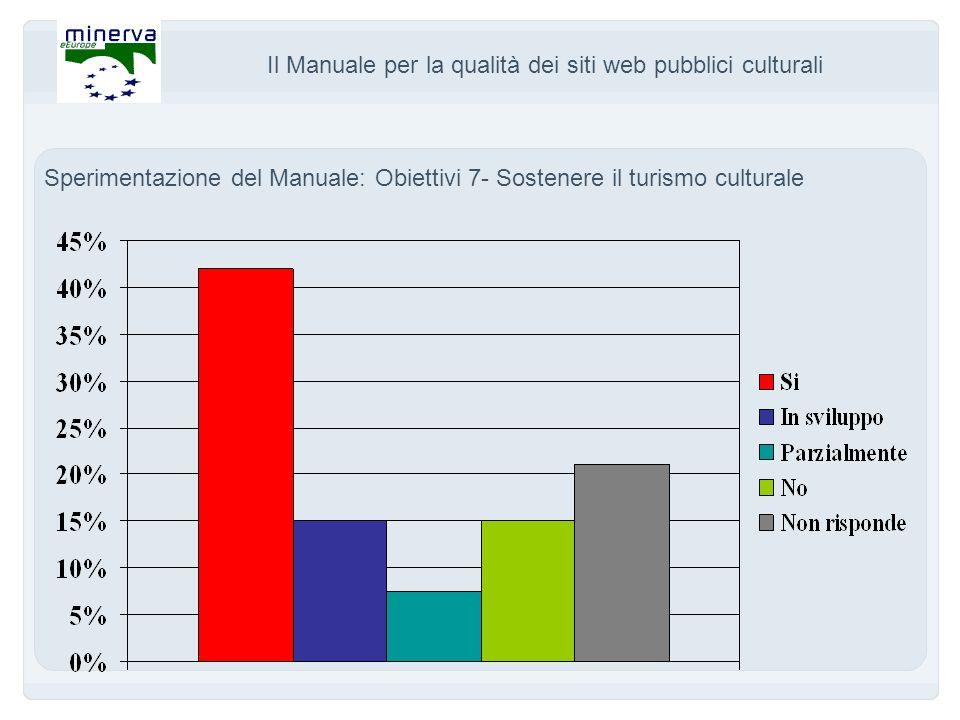 Il Manuale per la qualità dei siti web pubblici culturali Sperimentazione del Manuale: Obiettivi 7- Sostenere il turismo culturale