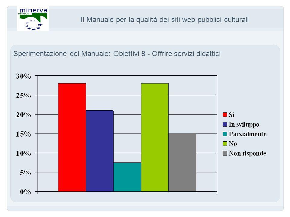 Il Manuale per la qualità dei siti web pubblici culturali Sperimentazione del Manuale: Obiettivi 8 - Offrire servizi didattici