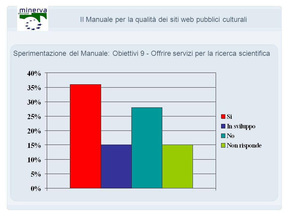 Il Manuale per la qualità dei siti web pubblici culturali Sperimentazione del Manuale: Obiettivi 9 - Offrire servizi per la ricerca scientifica