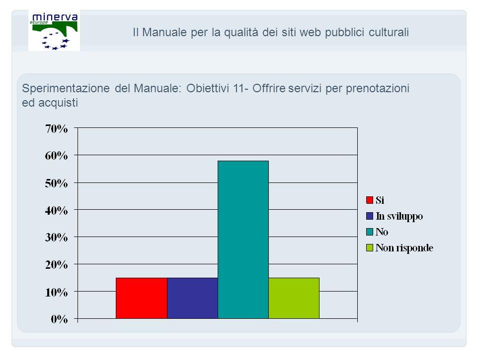 Il Manuale per la qualità dei siti web pubblici culturali Sperimentazione del Manuale: Obiettivi 11- Offrire servizi per prenotazioni ed acquisti
