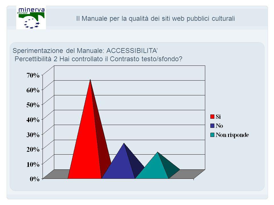 Il Manuale per la qualità dei siti web pubblici culturali Sperimentazione del Manuale: ACCESSIBILITA Percettibilità 2 Hai controllato il Contrasto testo/sfondo