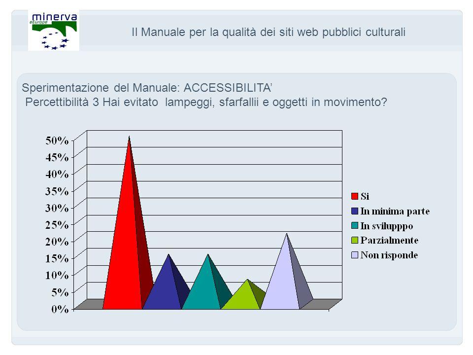 Il Manuale per la qualità dei siti web pubblici culturali Sperimentazione del Manuale: ACCESSIBILITA Percettibilità 3 Hai evitato lampeggi, sfarfallii e oggetti in movimento