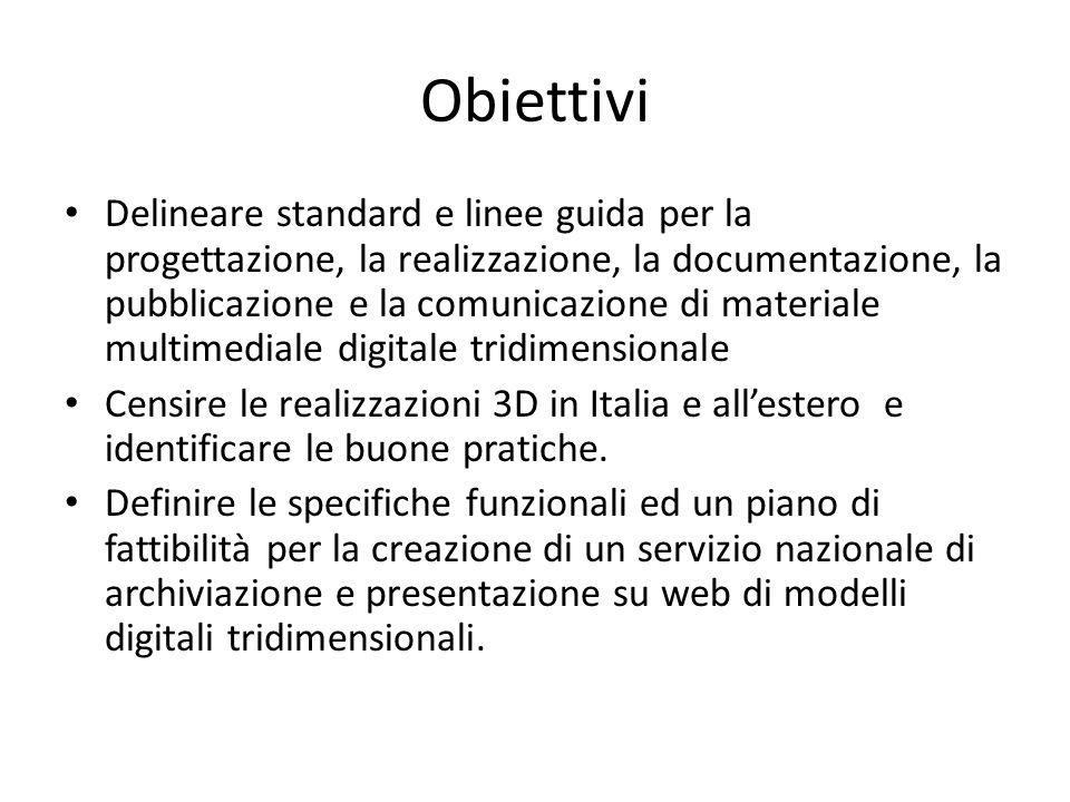 Indice 1.Introduzione Parte prima: creazione di dati digitali 2.