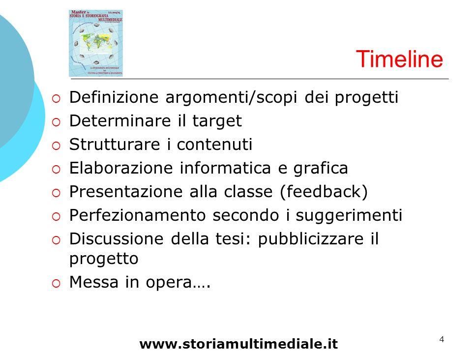 4 Timeline Definizione argomenti/scopi dei progetti Determinare il target Strutturare i contenuti Elaborazione informatica e grafica Presentazione all