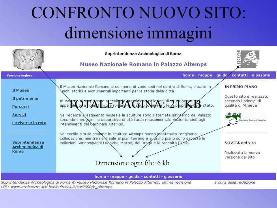 CONFRONTO NUOVO SITO: dimensione immagini Dimensione ogni file: 6 kb TOTALE PAGINA: 21 KB