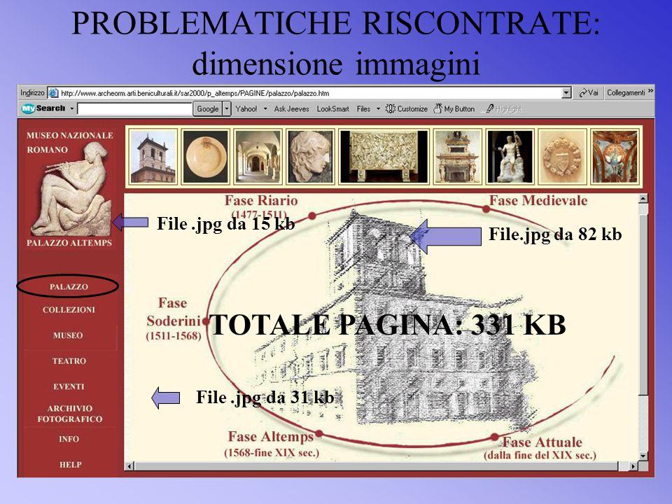 PROBLEMATICHE RISCONTRATE: dimensione immagini File.jpg da 82 kb File.jpg da 31 kb File.jpg da 15 kb TOTALE PAGINA: 331 KB