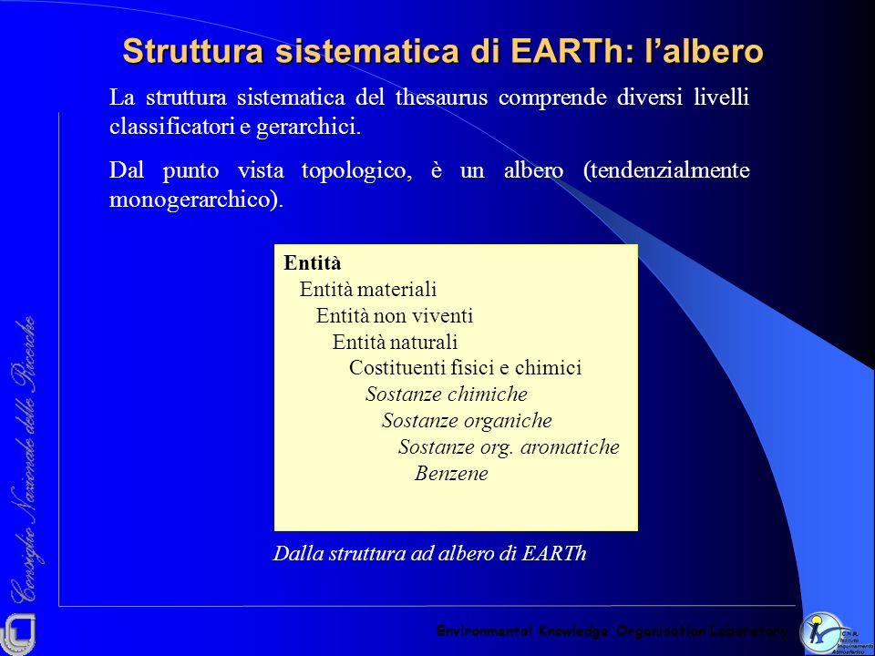 Struttura sistematica di EARTh: lalbero La struttura sistematica del thesaurus comprende diversi livelli classificatori e gerarchici. Dal punto vista