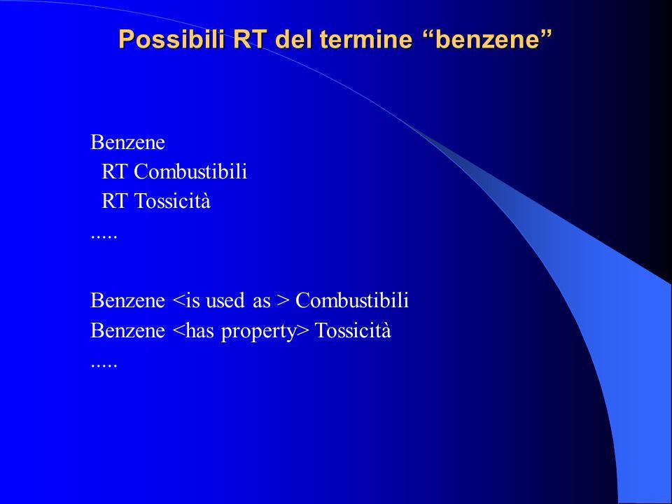 Possibili RT del termine benzene Benzene RT Combustibili RT Tossicità..... Benzene Combustibili Benzene Tossicità.....