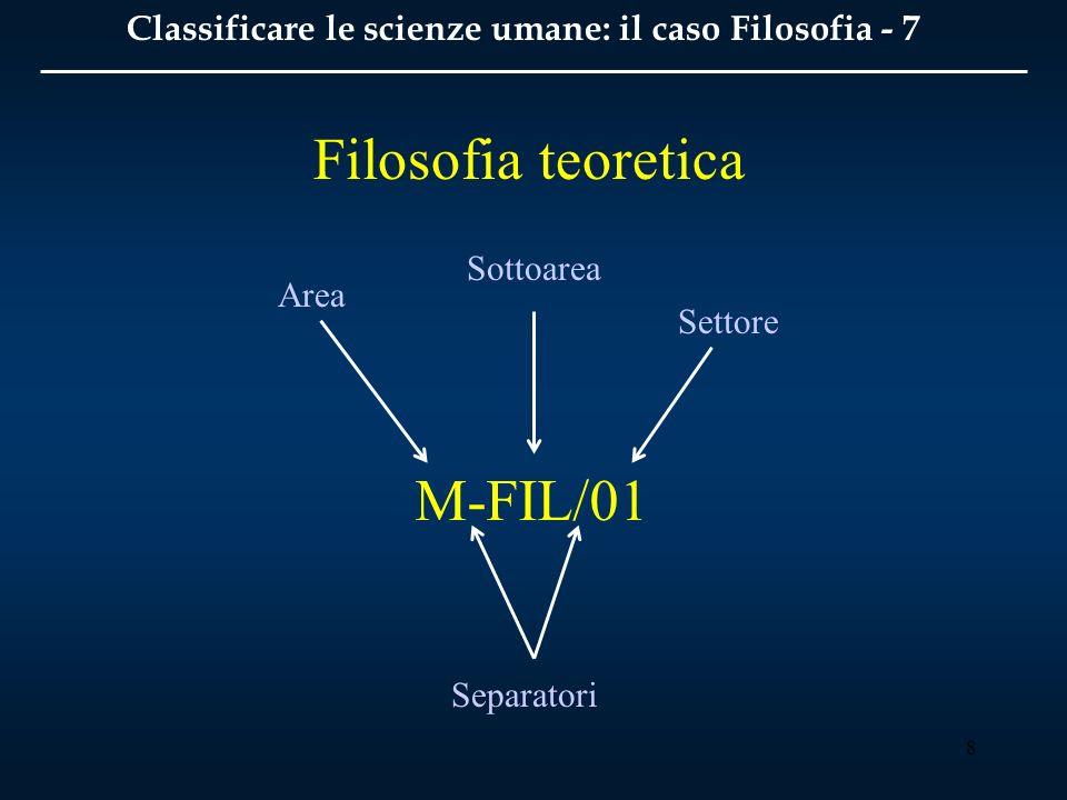 8 M-FIL/01 Classificare le scienze umane: il caso Filosofia - 7 Area Sottoarea Settore Separatori Filosofia teoretica