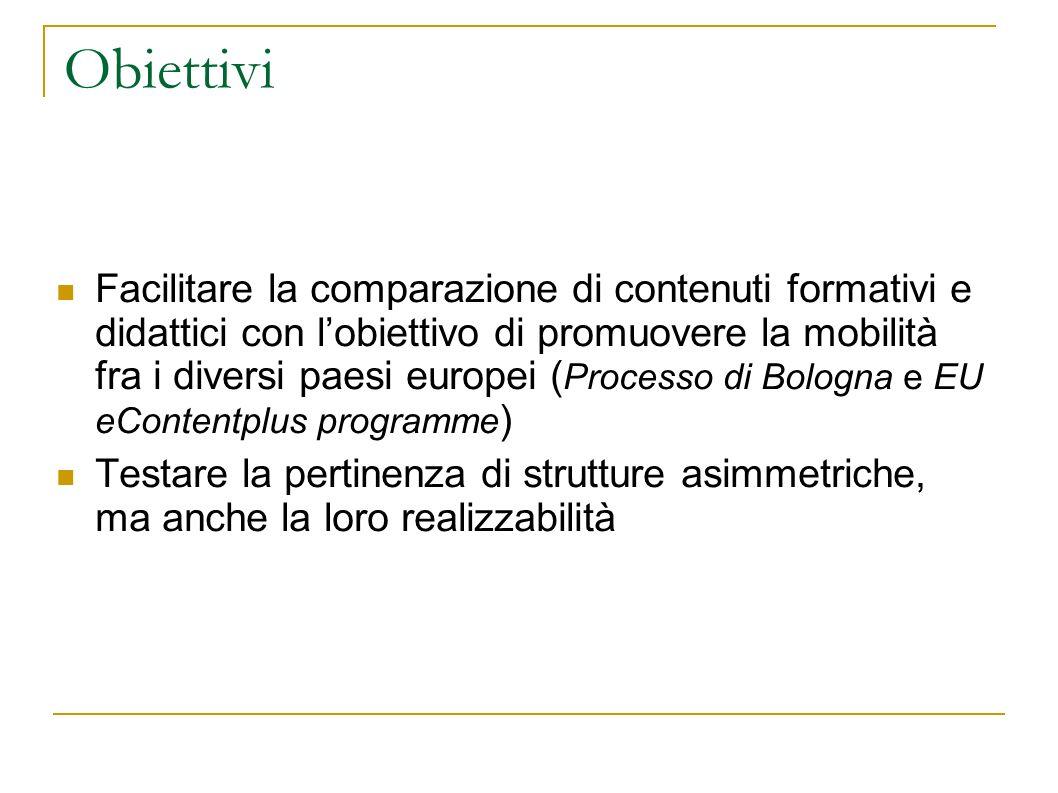Obiettivi Facilitare la comparazione di contenuti formativi e didattici con lobiettivo di promuovere la mobilità fra i diversi paesi europei ( Process