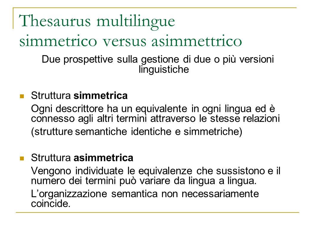 Thesaurus multilingue simmetrico versus asimmettrico Due prospettive sulla gestione di due o più versioni linguistiche Struttura simmetrica Ogni descr