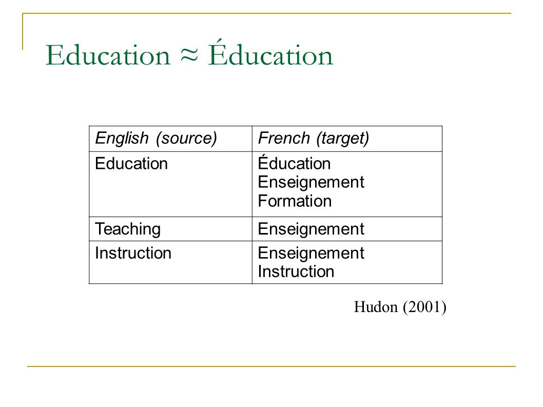 English (source)French (target) EducationÉducation Enseignement Formation TeachingEnseignement InstructionEnseignement Instruction Hudon (2001) Educat
