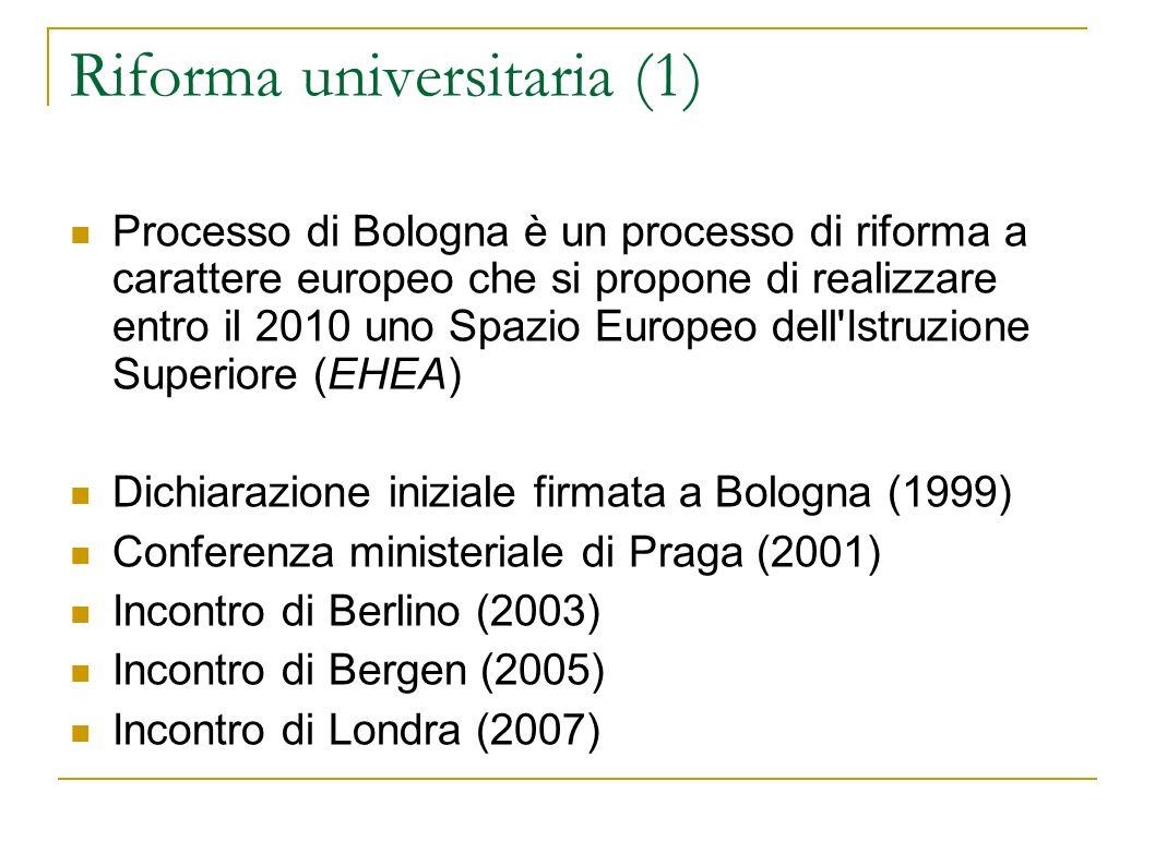 Riforma universitaria (1) Processo di Bologna è un processo di riforma a carattere europeo che si propone di realizzare entro il 2010 uno Spazio Europ