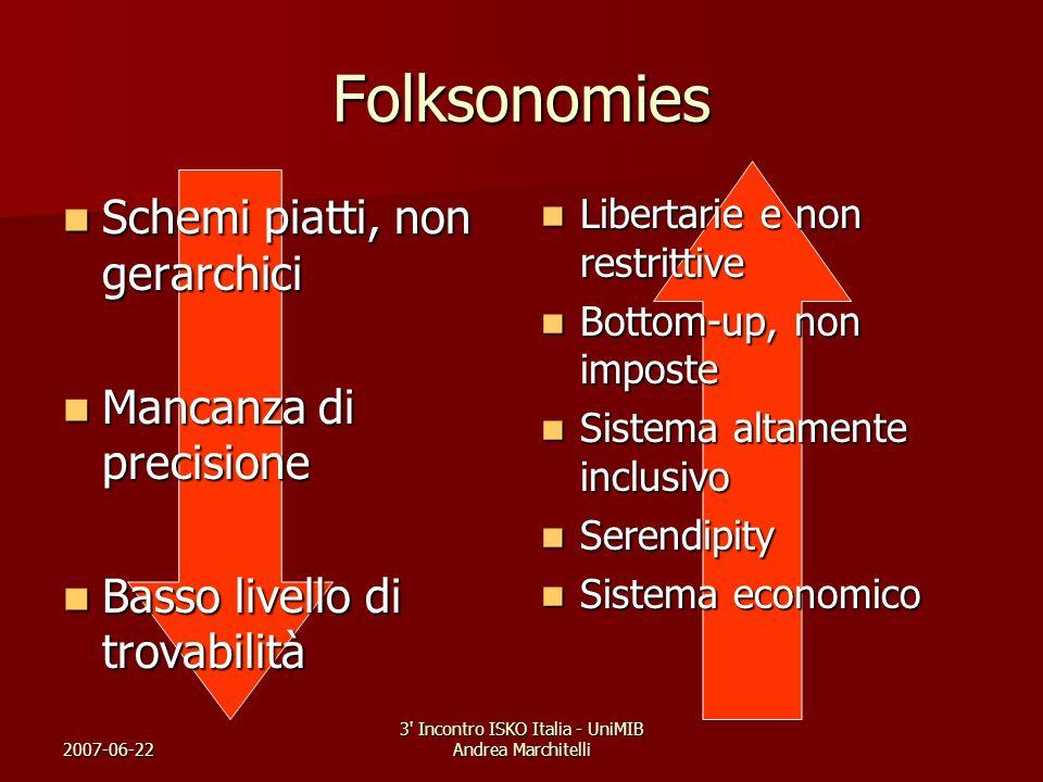 2007-06-22 3' Incontro ISKO Italia - UniMIB Andrea Marchitelli Folksonomies Schemi piatti, non gerarchici Schemi piatti, non gerarchici Mancanza di pr