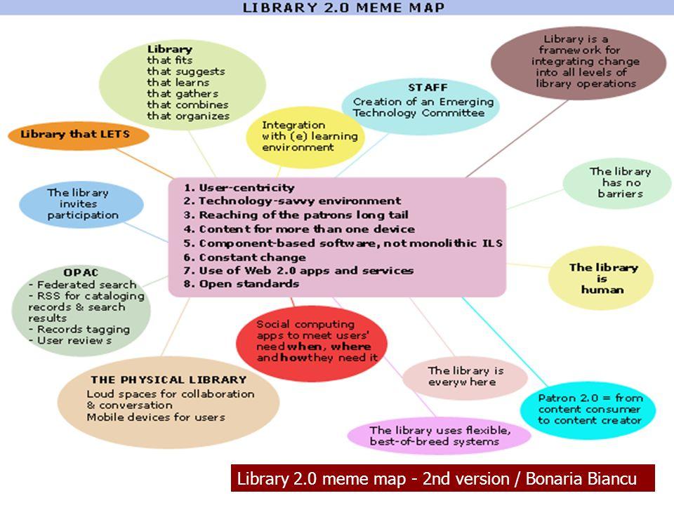 2007-06-22 3' Incontro ISKO Italia - UniMIB Andrea Marchitelli L Library 2.0 meme map - 2nd version / Bonaria Biancu