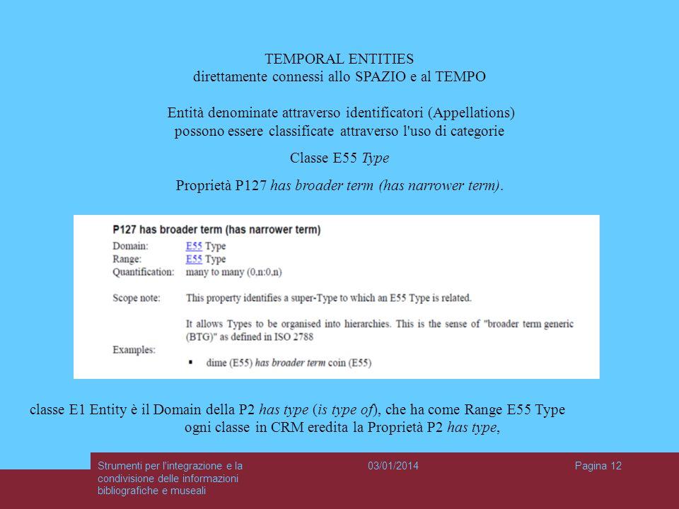 03/01/2014Strumenti per l'integrazione e la condivisione delle informazioni bibliografiche e museali Pagina 12 TEMPORAL ENTITIES direttamente connessi