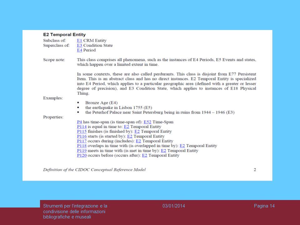 03/01/2014Strumenti per l'integrazione e la condivisione delle informazioni bibliografiche e museali Pagina 14