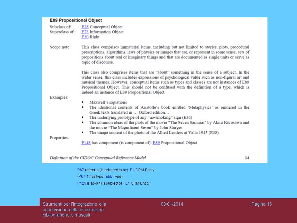 03/01/2014Strumenti per l integrazione e la condivisione delle informazioni bibliografiche e museali Pagina 17 Classe E89 comprende le proposizioni che riguardano le cose reali o immaginarie le Instances appartenenti alla classe E89 possono essere collegate attraverso la Proprietà P129 a tutte le Instances appartenenti alla classe E1 Entity.