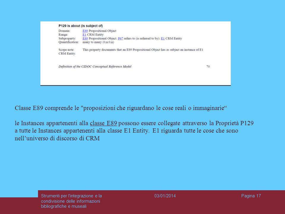 03/01/2014Strumenti per l'integrazione e la condivisione delle informazioni bibliografiche e museali Pagina 17 Classe E89 comprende le