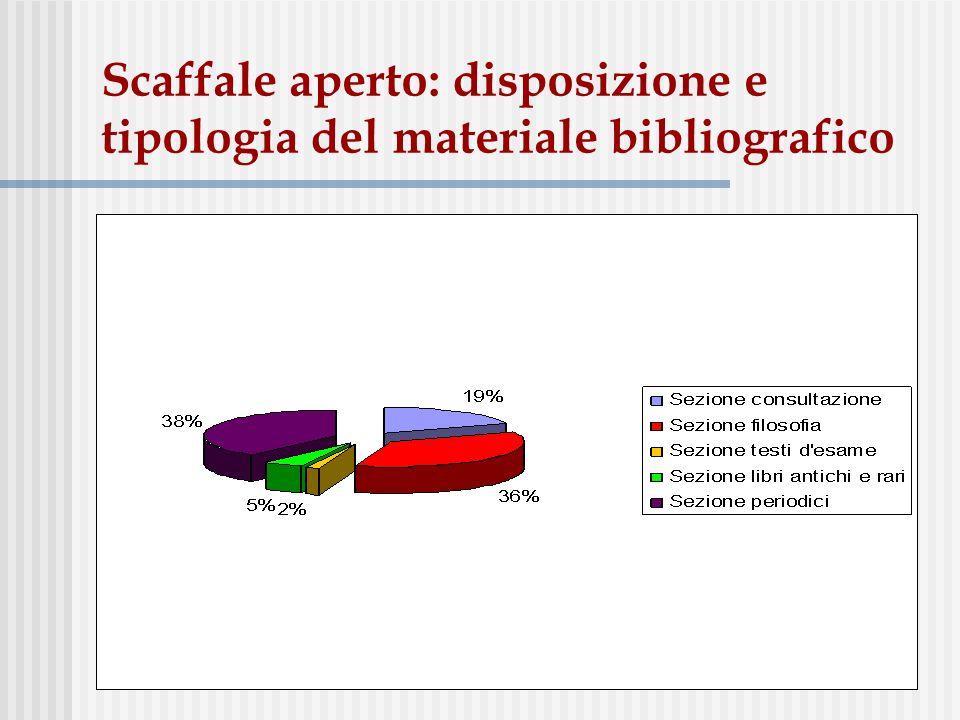 Scaffale aperto: disposizione e tipologia del materiale bibliografico