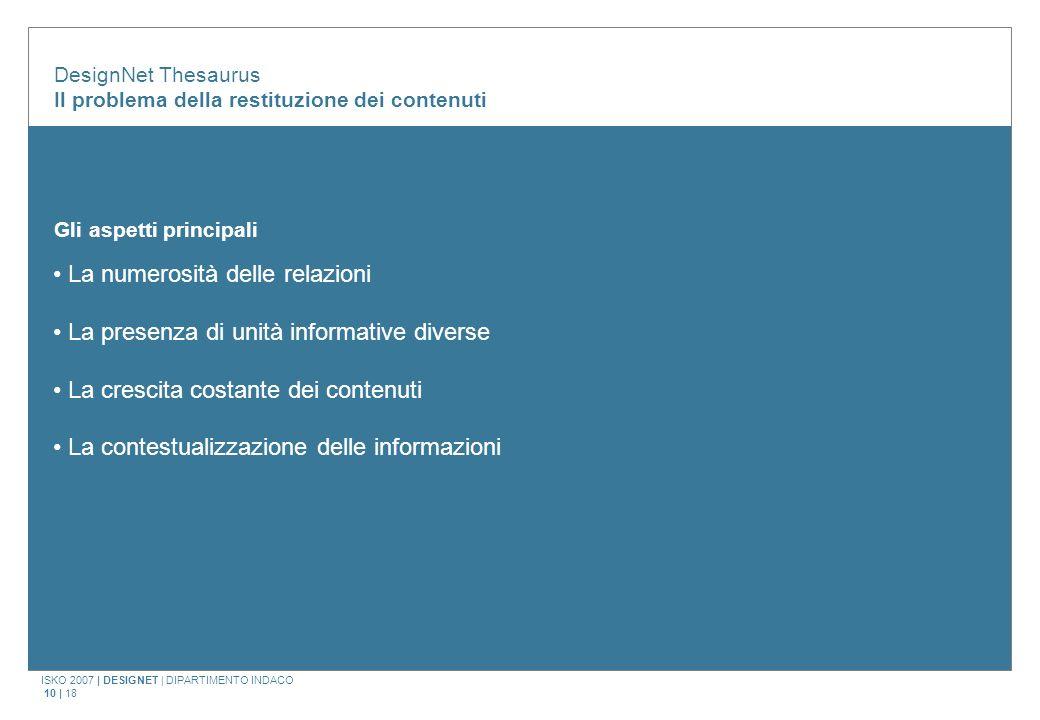 ISKO 2007 | DESIGNET | DIPARTIMENTO INDACO 10 | 18 DesignNet Thesaurus Il problema della restituzione dei contenuti La numerosità delle relazioni La p