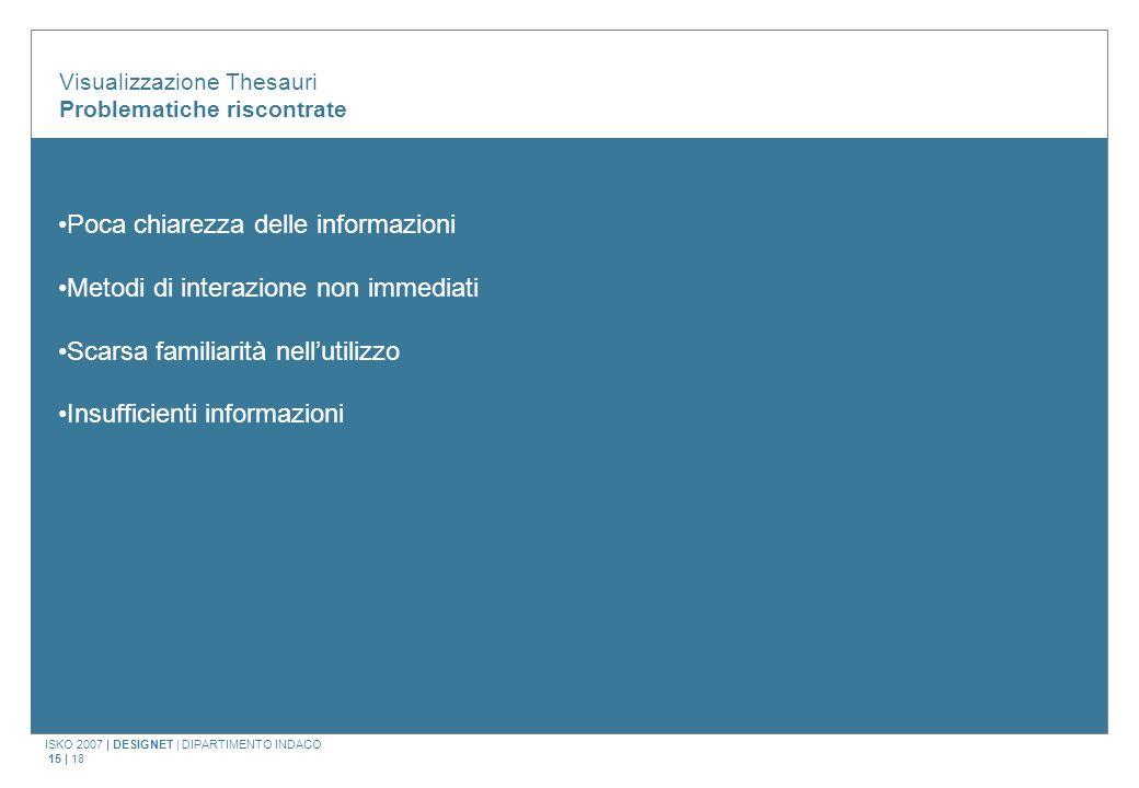 ISKO 2007 | DESIGNET | DIPARTIMENTO INDACO 15 | 18 Visualizzazione Thesauri Problematiche riscontrate Poca chiarezza delle informazioni Metodi di inte