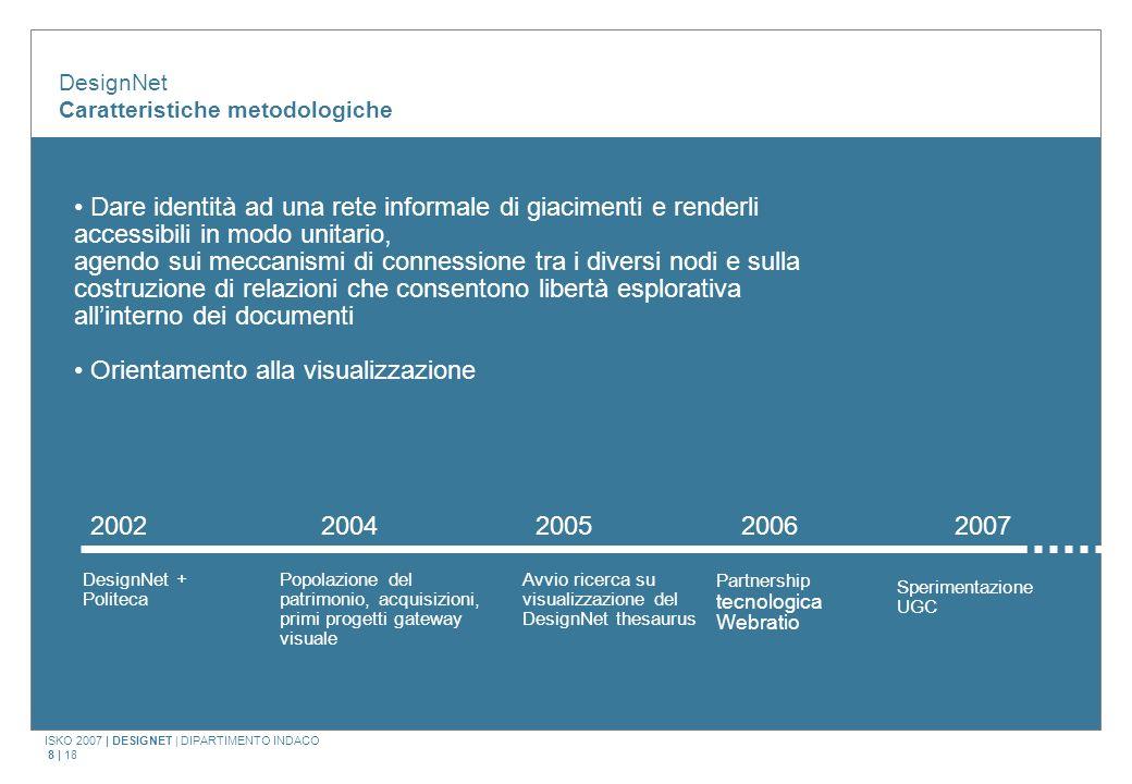 ISKO 2007 | DESIGNET | DIPARTIMENTO INDACO 8 | 18 DesignNet Caratteristiche metodologiche Dare identità ad una rete informale di giacimenti e renderli accessibili in modo unitario, agendo sui meccanismi di connessione tra i diversi nodi e sulla costruzione di relazioni che consentono libertà esplorativa allinterno dei documenti Orientamento alla visualizzazione 2002 2007 2006 2005 2004 DesignNet + Politeca Popolazione del patrimonio, acquisizioni, primi progetti gateway visuale Partnership tecnologica Webratio Sperimentazione UGC Avvio ricerca su visualizzazione del DesignNet thesaurus