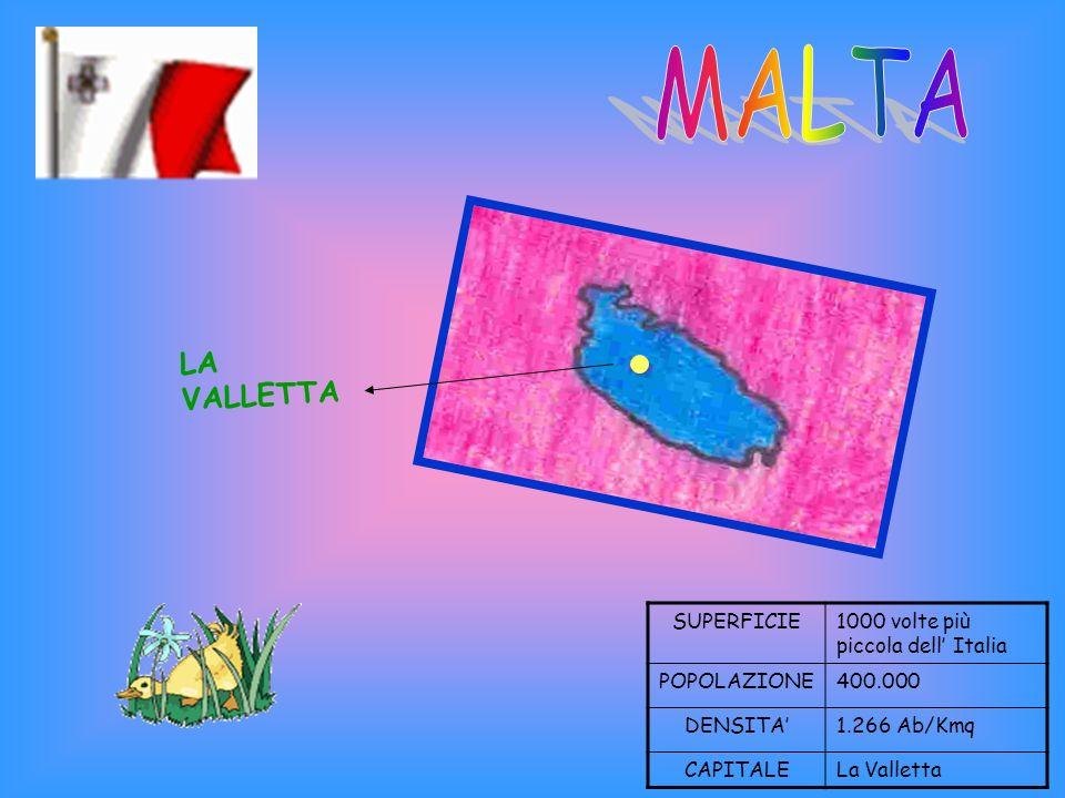 SUPERFICIE1000 volte più piccola dell Italia POPOLAZIONE400.000 DENSITA1.266 Ab/Kmq CAPITALELa Valletta LA VALLETTA