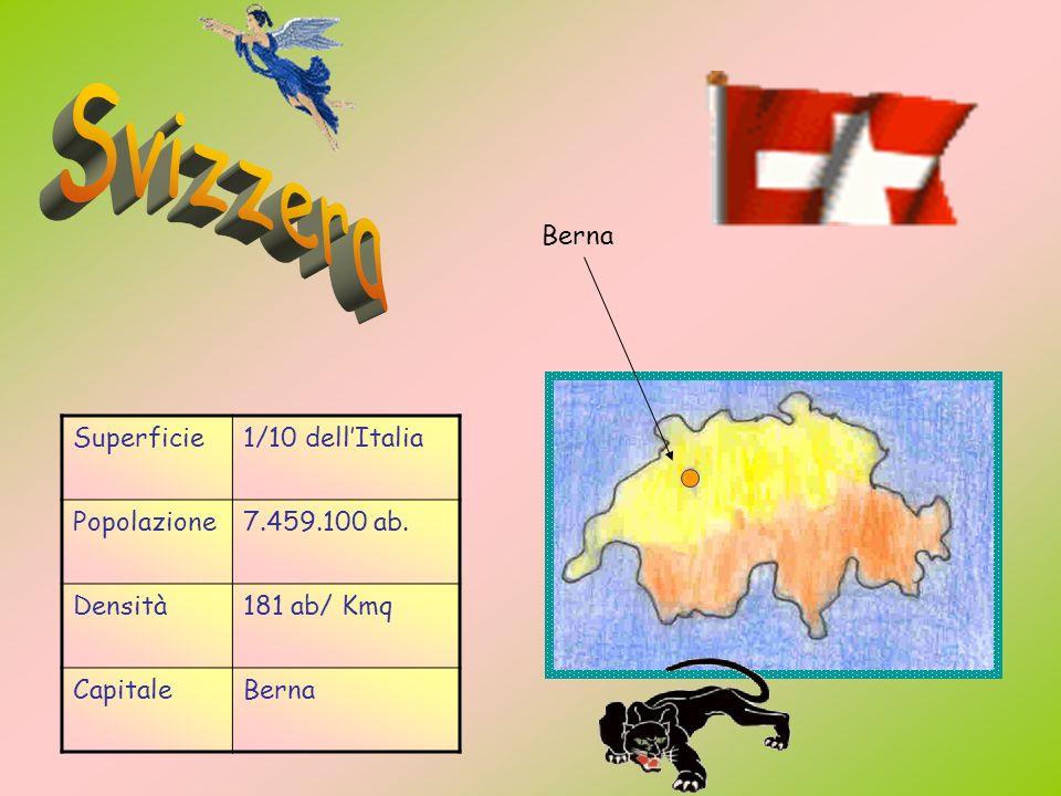 Superficie1/10 dellItalia Popolazione7.459.100 ab. Densità181 ab/ Kmq CapitaleBerna Berna