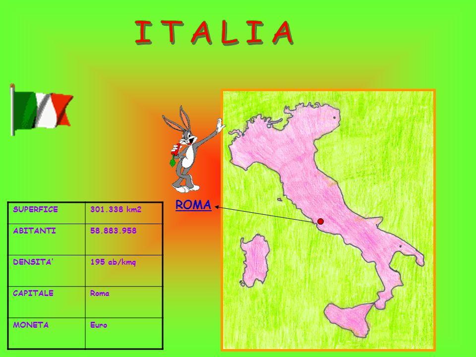 SUPERFICE301.338 km2 ABITANTI58.883.958 DENSITA195 ab/kmq CAPITALERoma MONETAEuro ROMA
