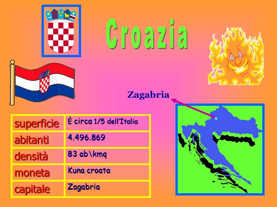 superficie È circa 1/5 dellItalia abitanti4.496.869 densità 83 ab\kmq moneta Kuna croata capitaleZagabria Zagabria