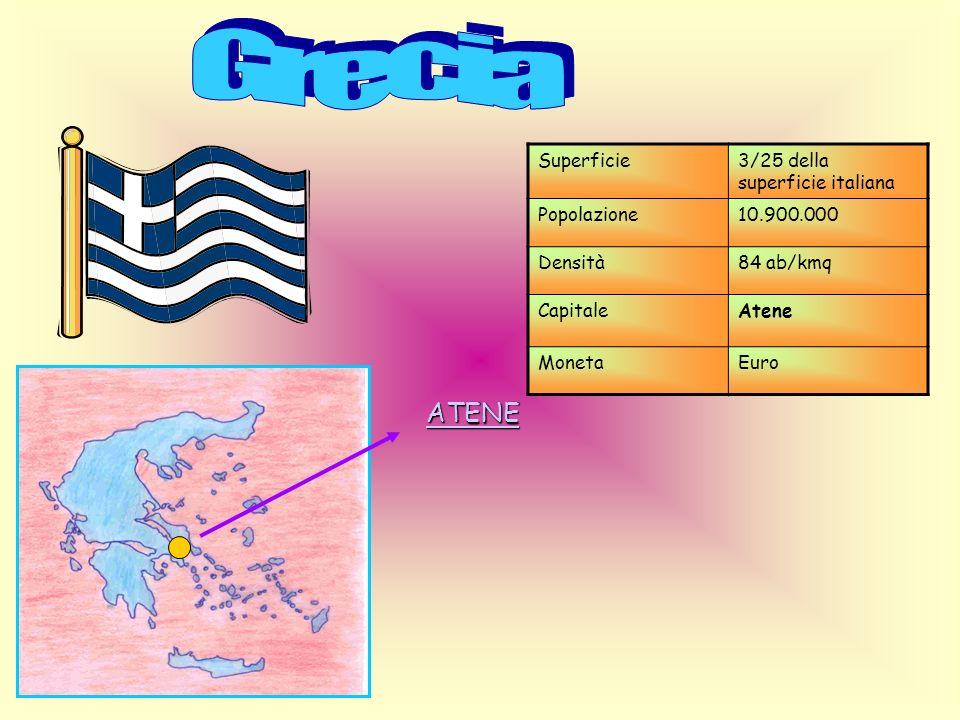 Superficie3/25 della superficie italiana Popolazione10.900.000 Densità84 ab/kmq CapitaleAtene MonetaEuro ATENE ATENE ATENE