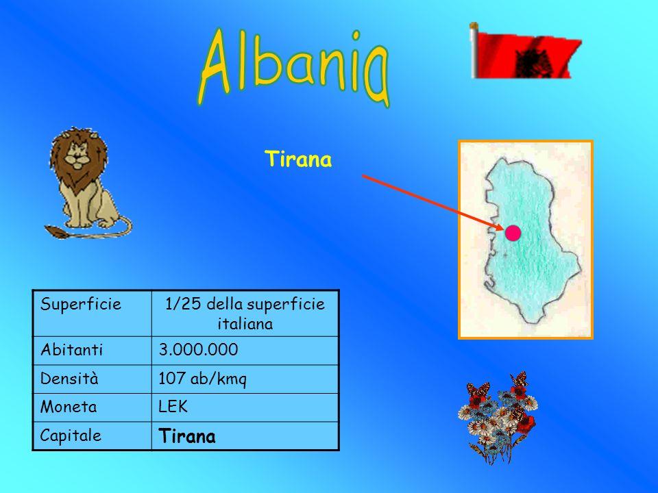 Superficie1/25 della superficie italiana Abitanti3.000.000 Densità107 ab/kmq MonetaLEK Capitale Tirana