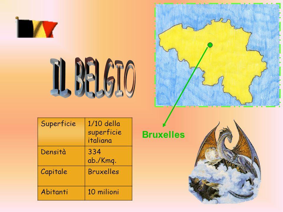 Superficie1/10 della superficie italiana Densità334 ab./Kmq. CapitaleBruxelles Abitanti10 milioni Bruxelles