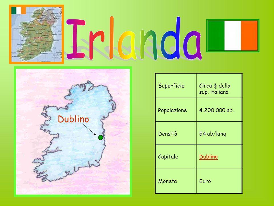 SuperficieCirca ¼ della sup. italiana Popolazione4.200.000 ab. Densità54 ab/kmq CapitaleDublino MonetaEuro Dublino