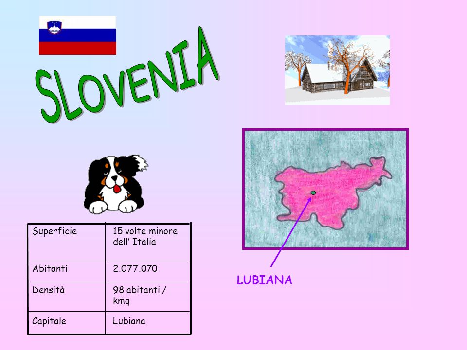 LUBIANA Superficie15 volte minore dell Italia Abitanti2.077.070 Densità98 abitanti / kmq CapitaleLubiana