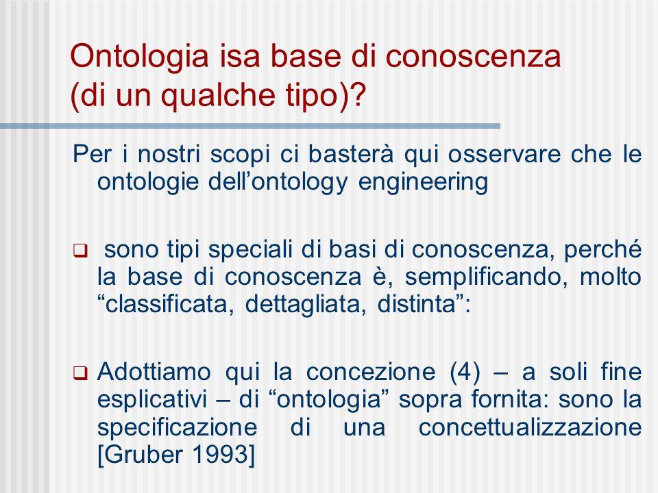 Ontologia isa base di conoscenza (di un qualche tipo).