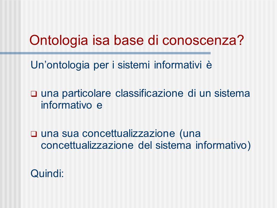 Ontologia isa base di conoscenza.