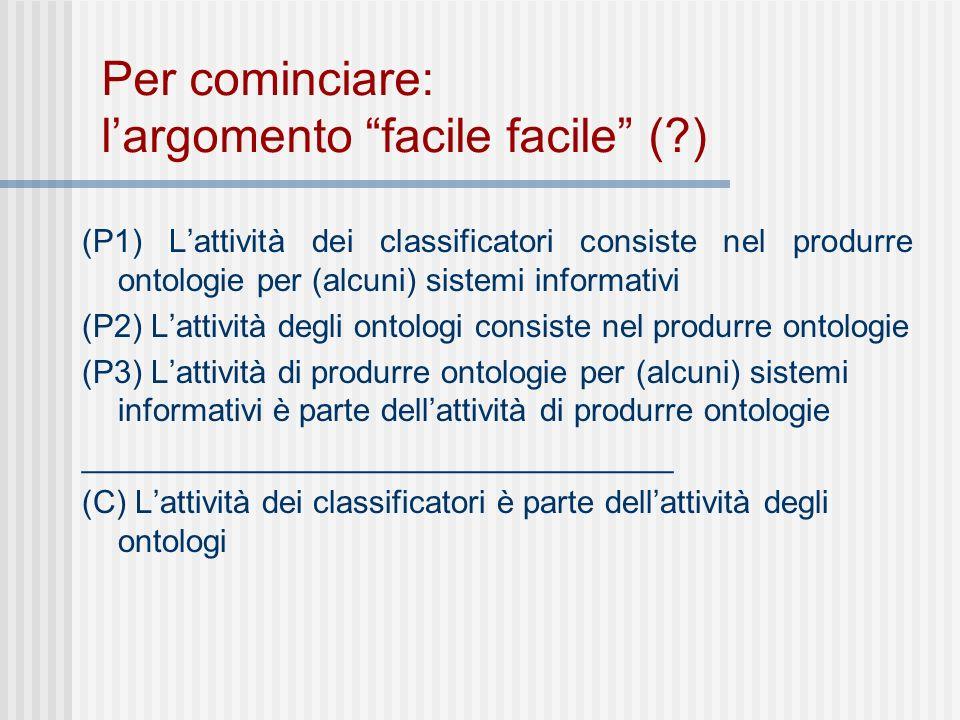 Per cominciare: largomento facile facile (?) (P1) Lattività dei classificatori consiste nel produrre ontologie per (alcuni) sistemi informativi (P2) Lattività degli ontologi consiste nel produrre ontologie (P3) Lattività di produrre ontologie per (alcuni) sistemi informativi è parte dellattività di produrre ontologie _________________________________ (C) Lattività dei classificatori è parte dellattività degli ontologi