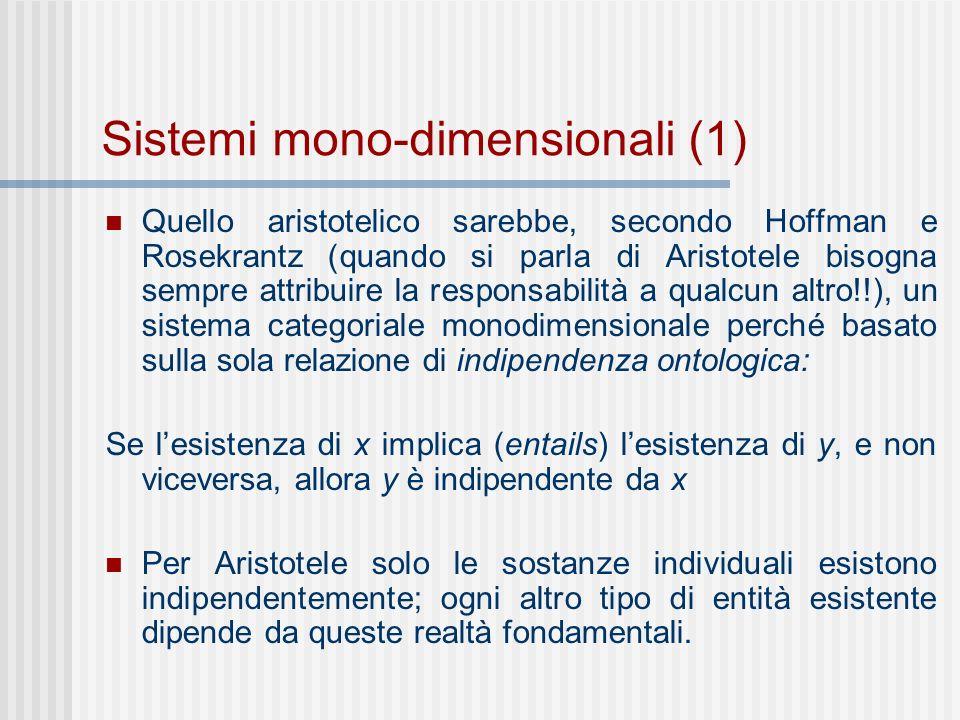 Sistemi mono-dimensionali (1) Quello aristotelico sarebbe, secondo Hoffman e Rosekrantz (quando si parla di Aristotele bisogna sempre attribuire la responsabilità a qualcun altro!!), un sistema categoriale monodimensionale perché basato sulla sola relazione di indipendenza ontologica: Se lesistenza di x implica (entails) lesistenza di y, e non viceversa, allora y è indipendente da x Per Aristotele solo le sostanze individuali esistono indipendentemente; ogni altro tipo di entità esistente dipende da queste realtà fondamentali.