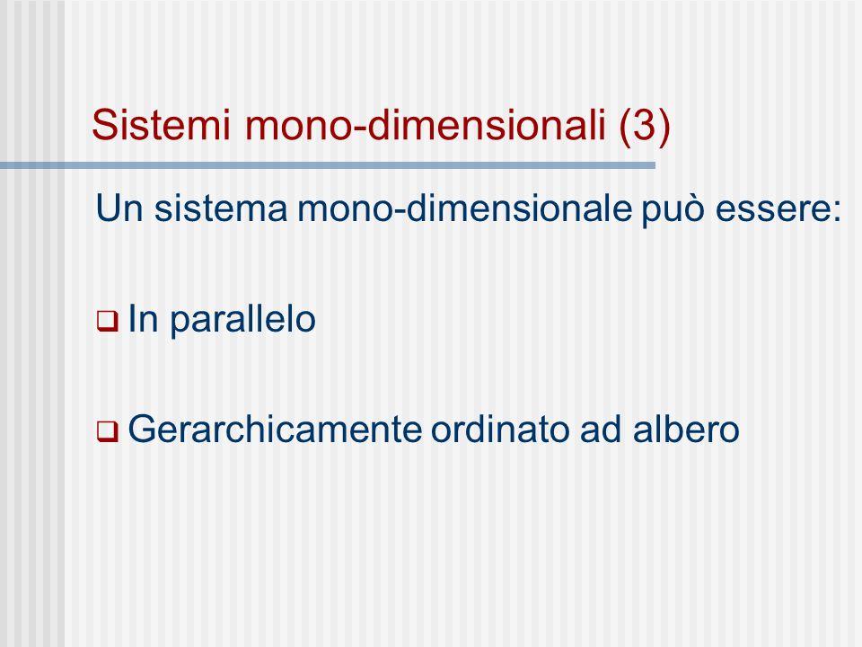Sistemi mono-dimensionali (3) Un sistema mono-dimensionale può essere: In parallelo Gerarchicamente ordinato ad albero