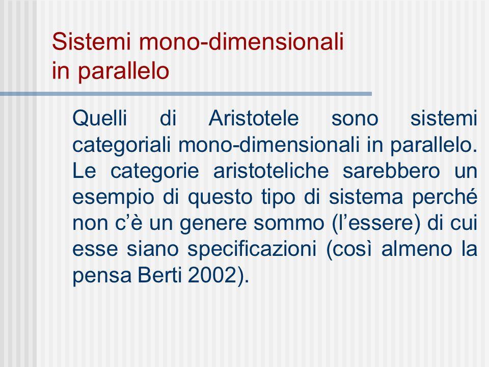 Sistemi mono-dimensionali in parallelo Quelli di Aristotele sono sistemi categoriali mono-dimensionali in parallelo.