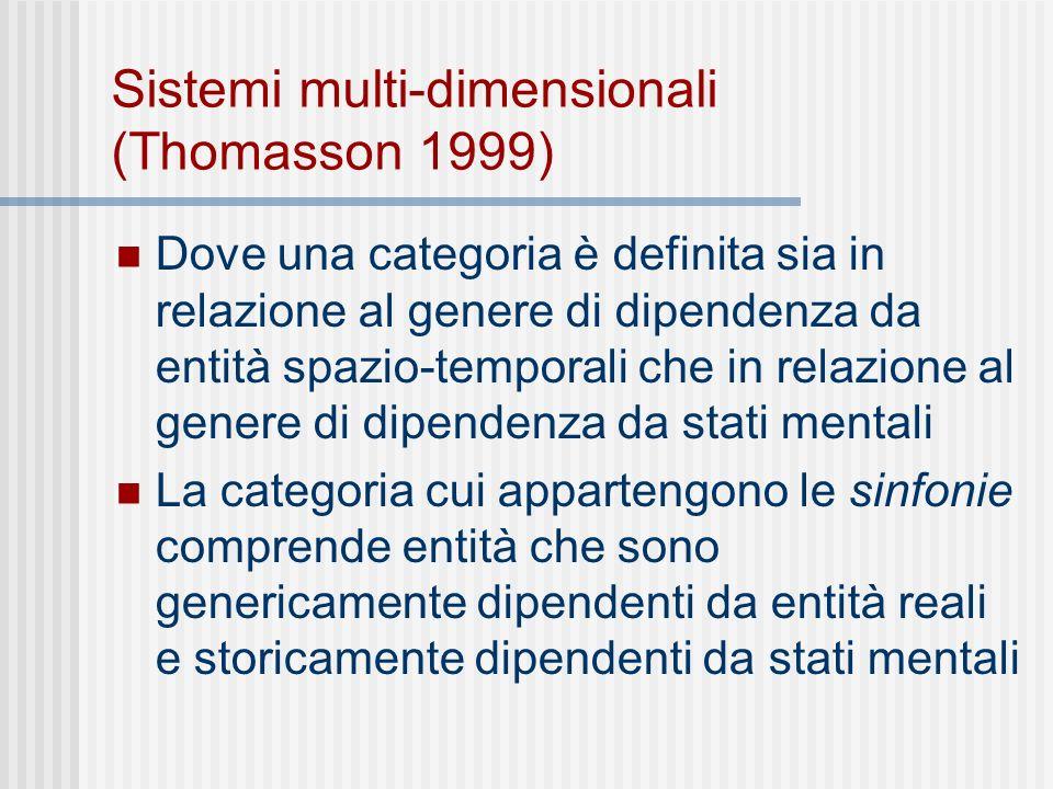 Sistemi multi-dimensionali (Thomasson 1999) Dove una categoria è definita sia in relazione al genere di dipendenza da entità spazio-temporali che in relazione al genere di dipendenza da stati mentali La categoria cui appartengono le sinfonie comprende entità che sono genericamente dipendenti da entità reali e storicamente dipendenti da stati mentali